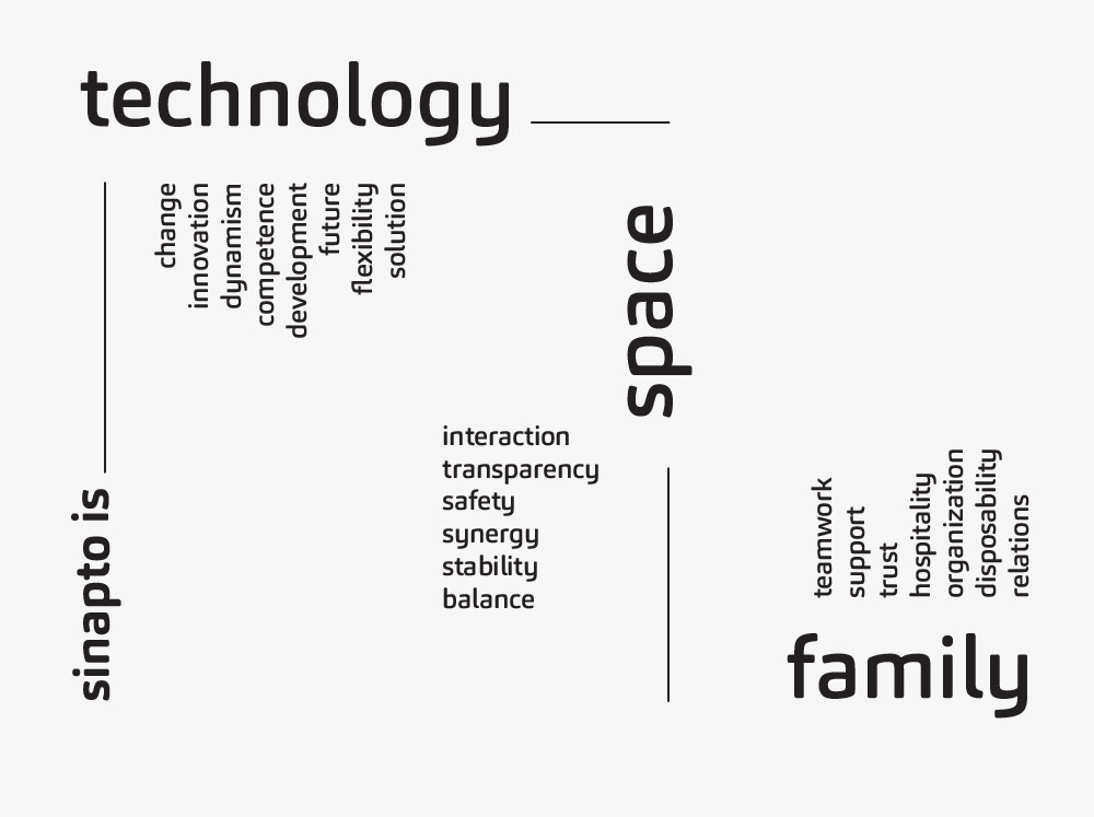 Technology Space Family